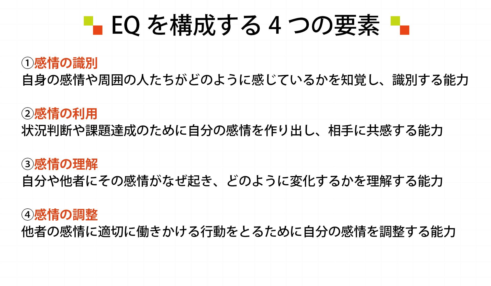 EQを構成する4つの要素
